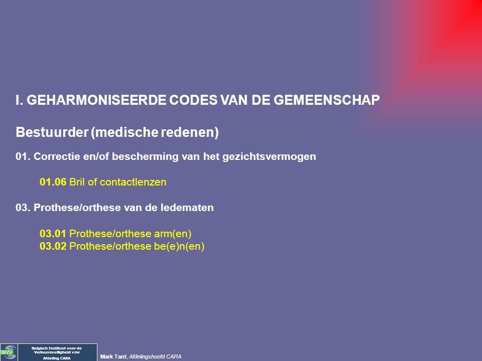 Belgisch Instituut voor de Verkeersveiligheid vzw Afdeling CARA Mark Tant, Afdelingshoofd CARA Voorwaarden en Beperkingen: Codes (bijlage 7): Bestuurd