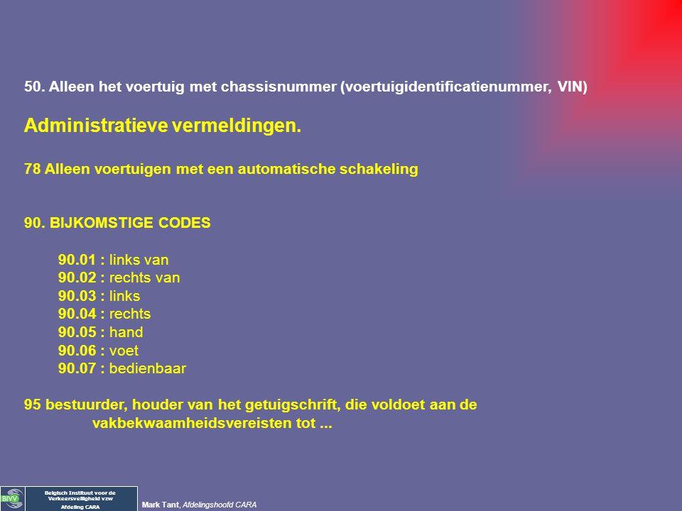 Belgisch Instituut voor de Verkeersveiligheid vzw Afdeling CARA Mark Tant, Afdelingshoofd CARA 15. Aangepaste koppeling 20. Aangepaste remsystemen 25.