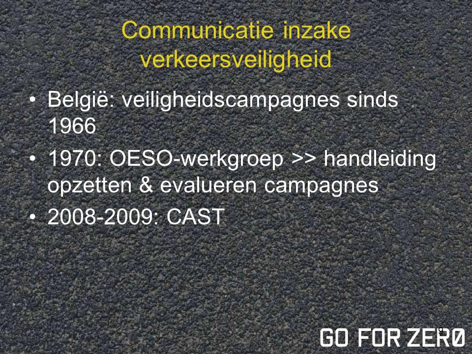 9 Communicatie inzake verkeersveiligheid België: veiligheidscampagnes sinds 1966 1970: OESO-werkgroep >> handleiding opzetten & evalueren campagnes 2008-2009: CAST