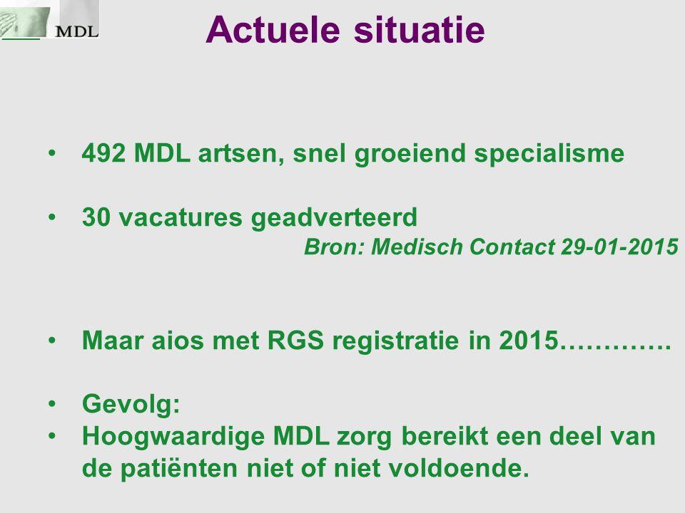 Actuele situatie 492 MDL artsen, snel groeiend specialisme 30 vacatures geadverteerd Bron: Medisch Contact 29-01-2015 Maar aios met RGS registratie in