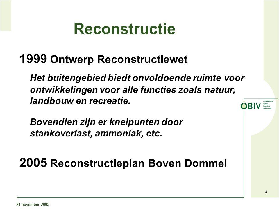 24 november 2005 4 Reconstructie 1999 Ontwerp Reconstructiewet Het buitengebied biedt onvoldoende ruimte voor ontwikkelingen voor alle functies zoals natuur, landbouw en recreatie.
