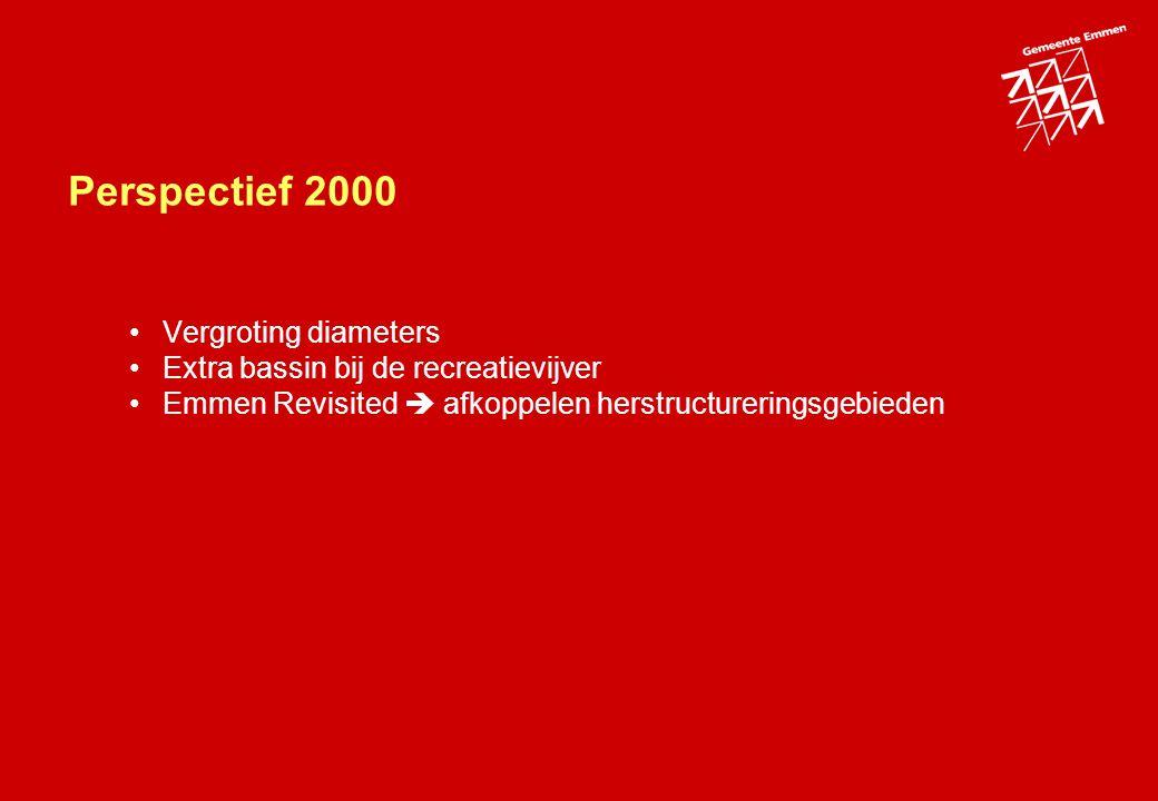 Perspectief 2000 Vergroting diameters Extra bassin bij de recreatievijver Emmen Revisited  afkoppelen herstructureringsgebieden