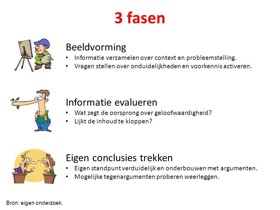 3 fasen Bron: eigen onderzoek.Beeldvorming Informatie verzamelen over context en probleemstelling.