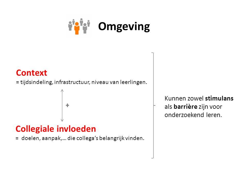 Context = tijdsindeling, infrastructuur, niveau van leerlingen.