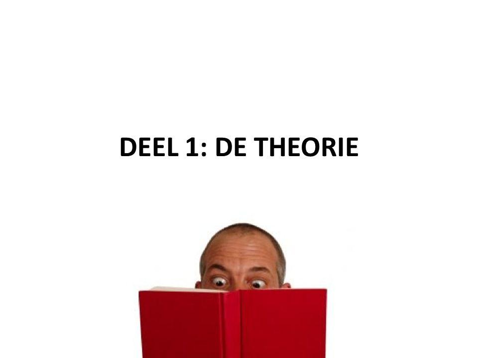 DEEL 1: DE THEORIE