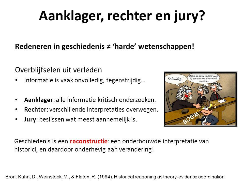Aanklager, rechter en jury.Bron: Kuhn, D., Weinstock, M., & Flaton, R.