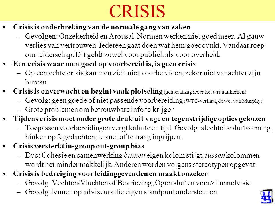 CRISIS Crisis is onderbreking van de normale gang van zaken –Gevolgen: Onzekerheid en Arousal.