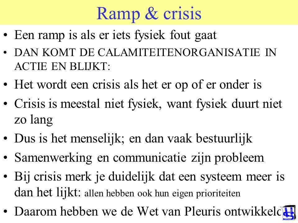Ramp & crisis Een ramp is als er iets fysiek fout gaat DAN KOMT DE CALAMITEITENORGANISATIE IN ACTIE EN BLIJKT: Het wordt een crisis als het er op of er onder is Crisis is meestal niet fysiek, want fysiek duurt niet zo lang Dus is het menselijk; en dan vaak bestuurlijk Samenwerking en communicatie zijn probleem Bij crisis merk je duidelijk dat een systeem meer is dan het lijkt: allen hebben ook hun eigen prioriteiten Daarom hebben we de Wet van Pleuris ontwikkeld