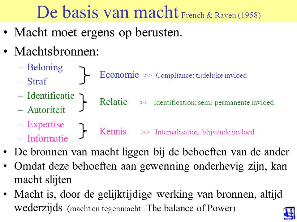 De basis van macht French & Raven (1958) Macht moet ergens op berusten.
