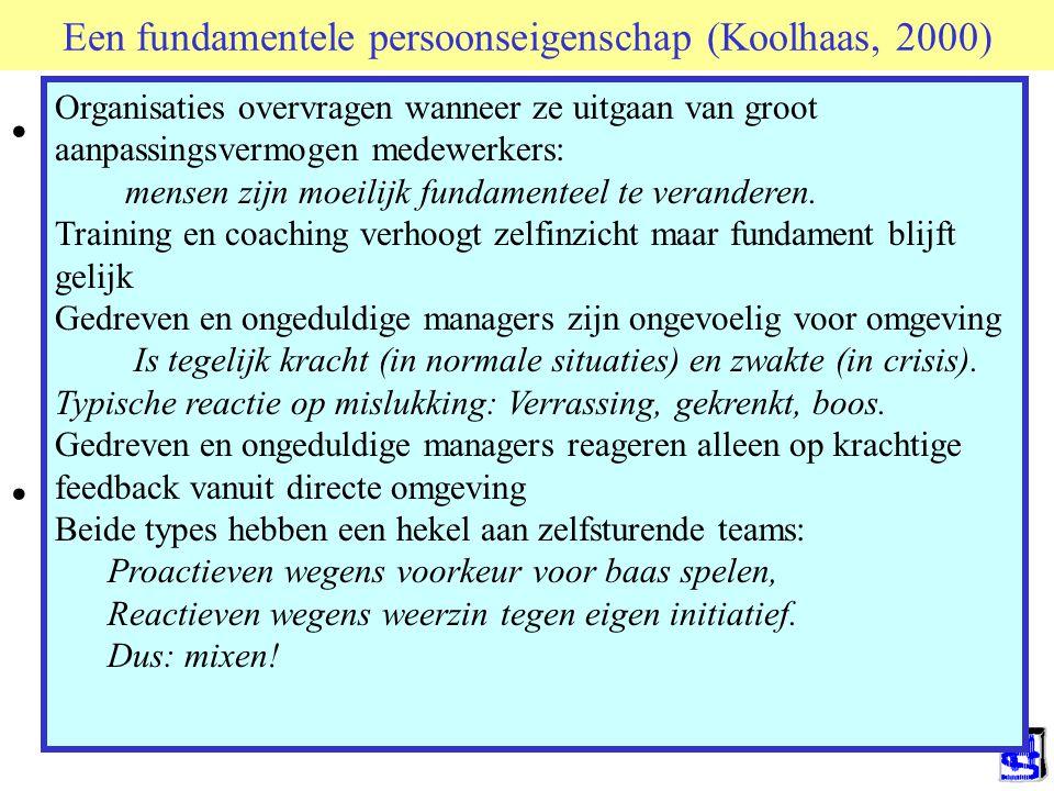 © 2012 JP van de Sande RuG Een fundamentele persoonseigenschap (Koolhaas, 2000) Proactief –Eerst doen, dan denken, –Initiatiefrijk, –Stoort zich niet aan bezwaren, –Niet gauw bang.