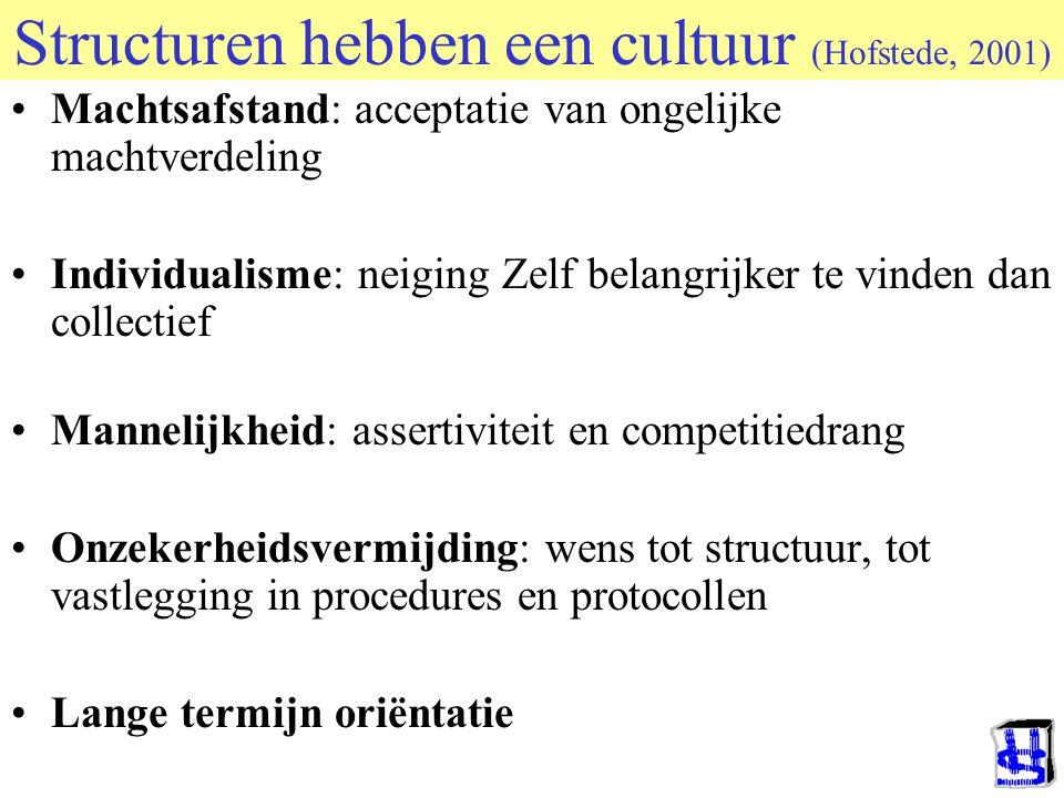 Structuren hebben een cultuur (Hofstede, 2001) Machtsafstand: acceptatie van ongelijke machtverdeling Individualisme: neiging Zelf belangrijker te vinden dan collectief Mannelijkheid: assertiviteit en competitiedrang Onzekerheidsvermijding: wens tot structuur, tot vastlegging in procedures en protocollen Lange termijn oriëntatie