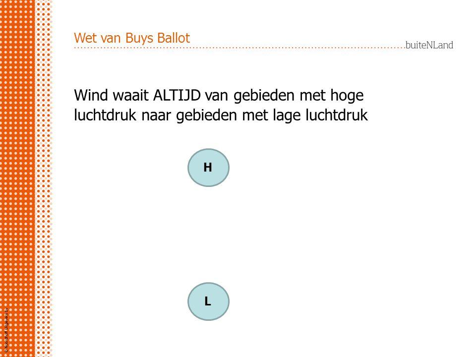 Wet van Buys Ballot Wind waait ALTIJD van gebieden met hoge luchtdruk naar gebieden met lage luchtdruk L H
