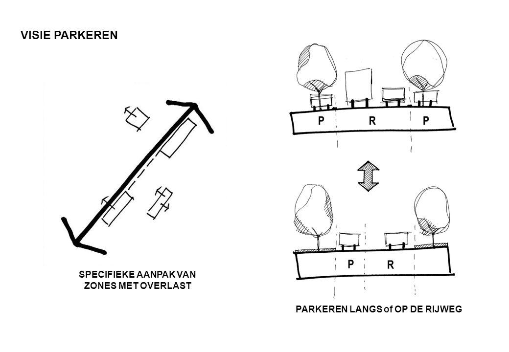 SPECIFIEKE AANPAK VAN ZONES MET OVERLAST PARKEREN LANGS of OP DE RIJWEG VISIE PARKEREN