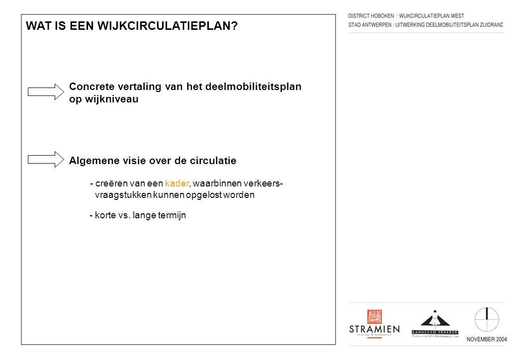WAT IS EEN WIJKCIRCULATIEPLAN? Concrete vertaling van het deelmobiliteitsplan op wijkniveau Algemene visie over de circulatie - creëren van een kader,