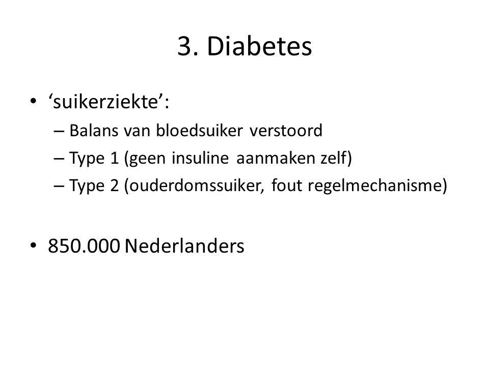 3. Diabetes 'suikerziekte': – Balans van bloedsuiker verstoord – Type 1 (geen insuline aanmaken zelf) – Type 2 (ouderdomssuiker, fout regelmechanisme)