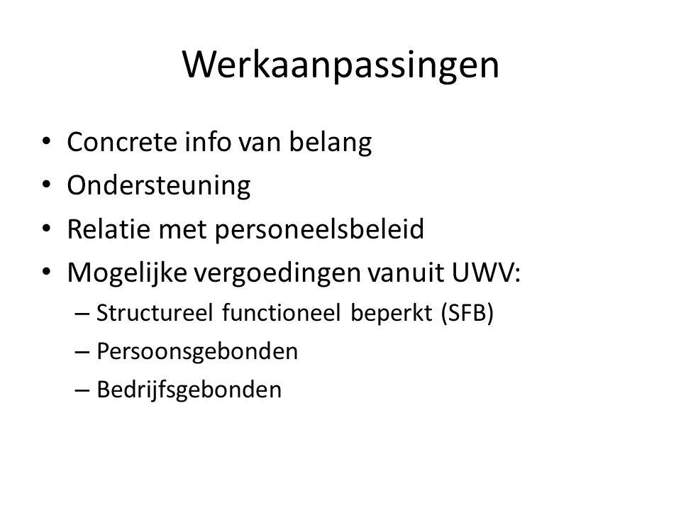 Werkaanpassingen Concrete info van belang Ondersteuning Relatie met personeelsbeleid Mogelijke vergoedingen vanuit UWV: – Structureel functioneel beperkt (SFB) – Persoonsgebonden – Bedrijfsgebonden