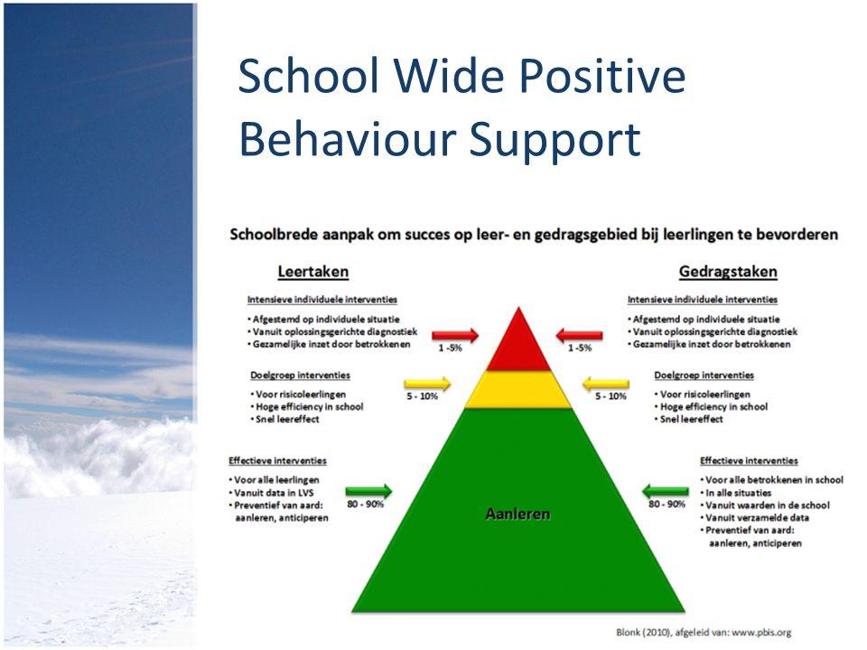 School Wide Positive Behaviour Support
