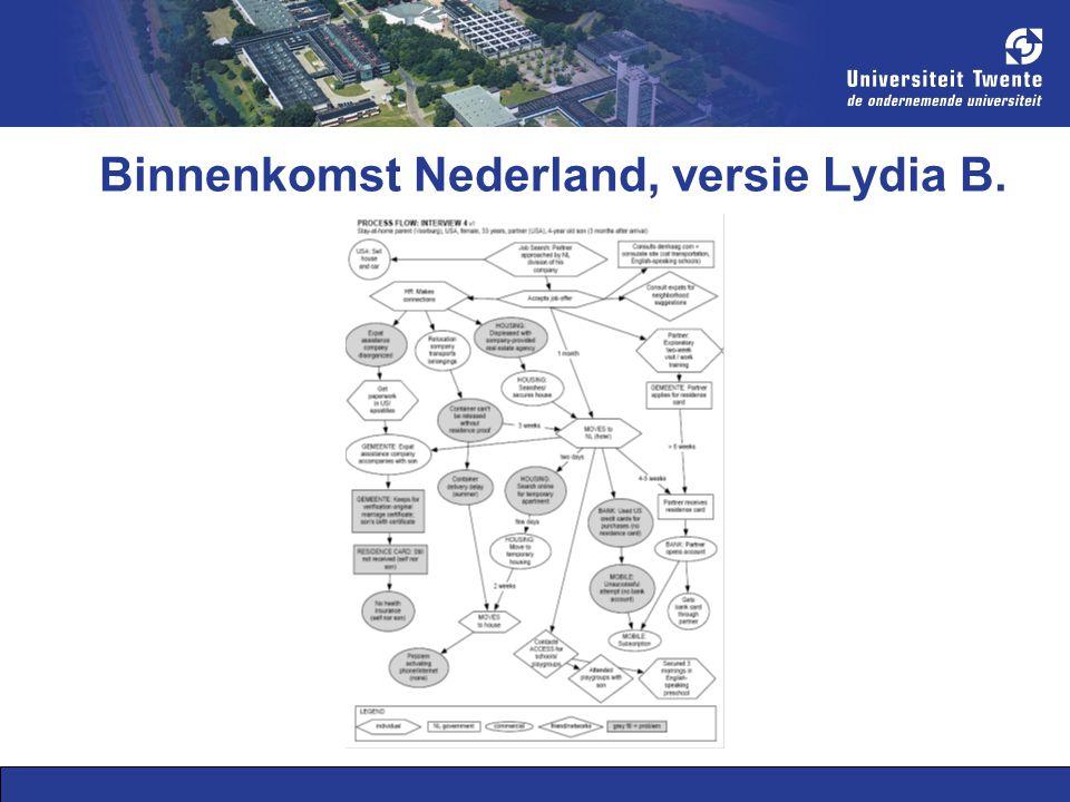 Binnenkomst Nederland, versie Lydia B.