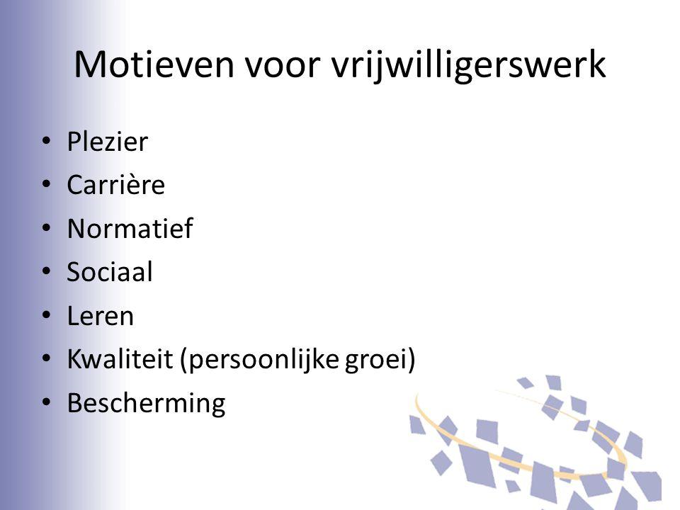 Motieven voor vrijwilligerswerk Plezier Carrière Normatief Sociaal Leren Kwaliteit (persoonlijke groei) Bescherming