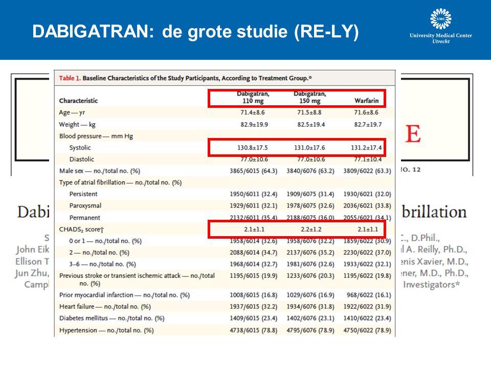 DABIGATRAN: de grote studie (RE-LY)