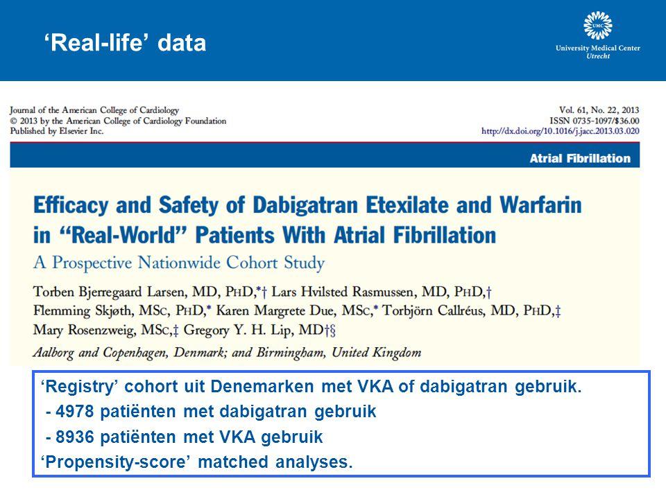'Real-life' data 'Registry' cohort uit Denemarken met VKA of dabigatran gebruik. - 4978 patiënten met dabigatran gebruik - 8936 patiënten met VKA gebr