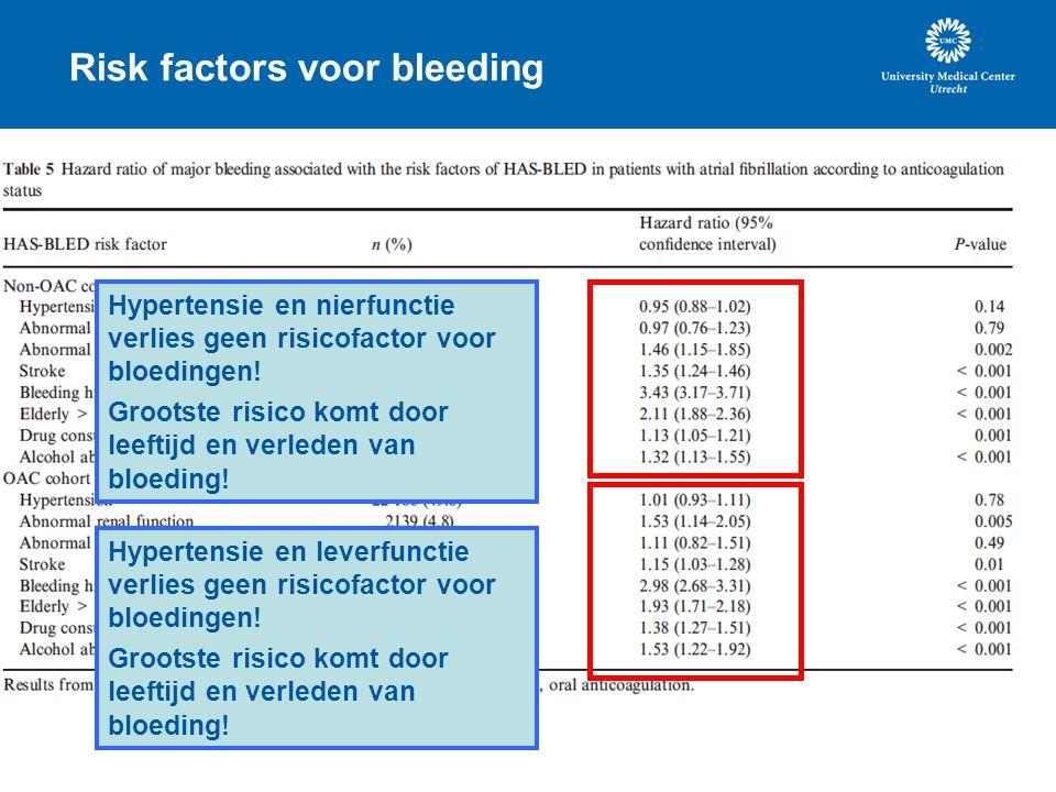 Risk factors voor bleeding Hypertensie en nierfunctie verlies geen risicofactor voor bloedingen! Grootste risico komt door leeftijd en verleden van bl