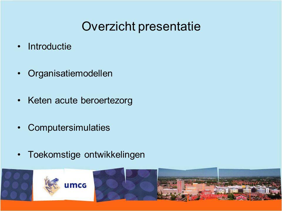 Overzicht presentatie Introductie Organisatiemodellen Keten acute beroertezorg Computersimulaties Toekomstige ontwikkelingen