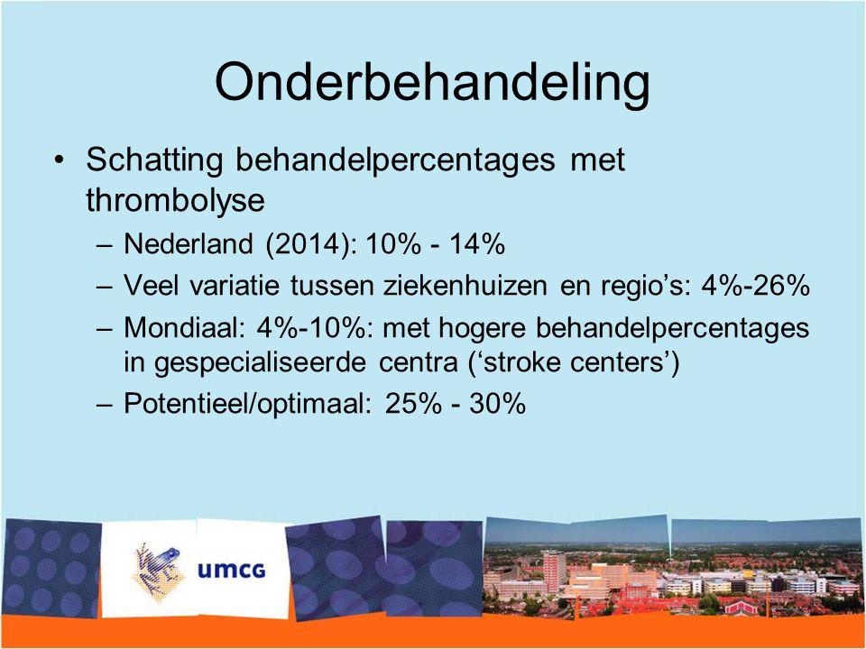 Onderbehandeling Schatting behandelpercentages met thrombolyse –Nederland (2014): 10% - 14% –Veel variatie tussen ziekenhuizen en regio's: 4%-26% –Mon