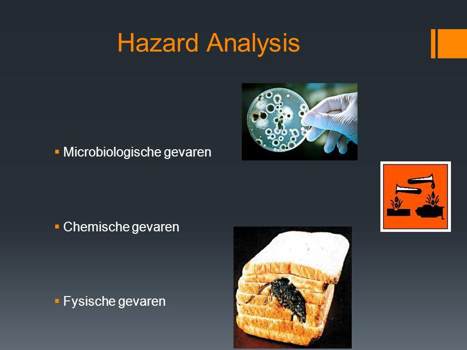 Hazard Analysis  Microbiologische gevaren  Chemische gevaren  Fysische gevaren