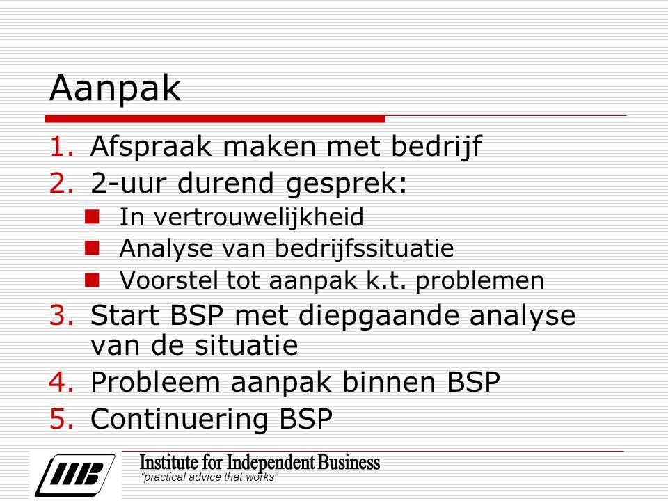 practical advice that works Aanpak 1.Afspraak maken met bedrijf 2.2-uur durend gesprek: In vertrouwelijkheid Analyse van bedrijfssituatie Voorstel tot aanpak k.t.