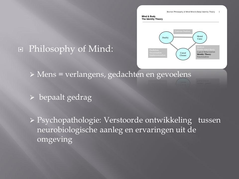  Philosophy of Mind:  Mens = verlangens, gedachten en gevoelens  bepaalt gedrag  Psychopathologie: Verstoorde ontwikkeling tussen neurobiologische