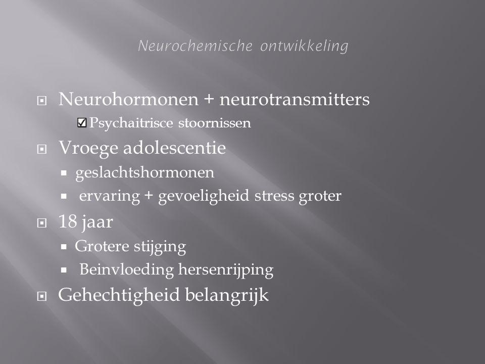  Neurohormonen + neurotransmitters Psychaitrisce stoornissen  Vroege adolescentie  geslachtshormonen  ervaring + gevoeligheid stress groter  18 j