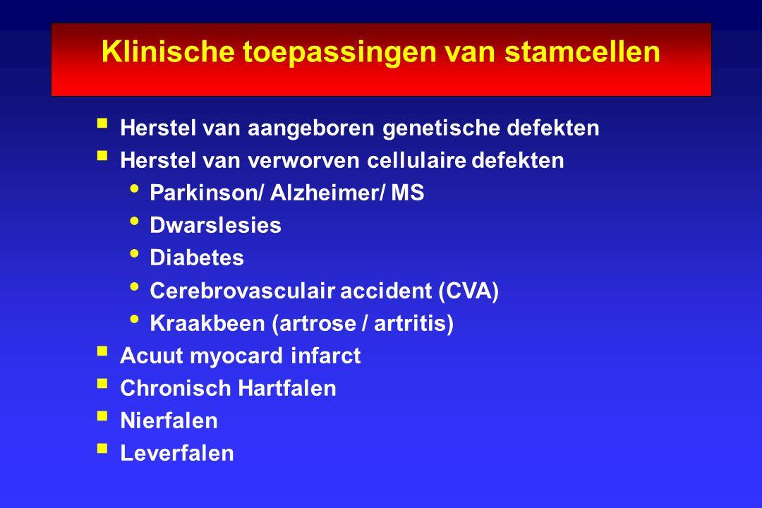 Klinische toepassingen van stamcellen  Herstel van aangeboren genetische defekten  Herstel van verworven cellulaire defekten Parkinson/ Alzheimer/ M