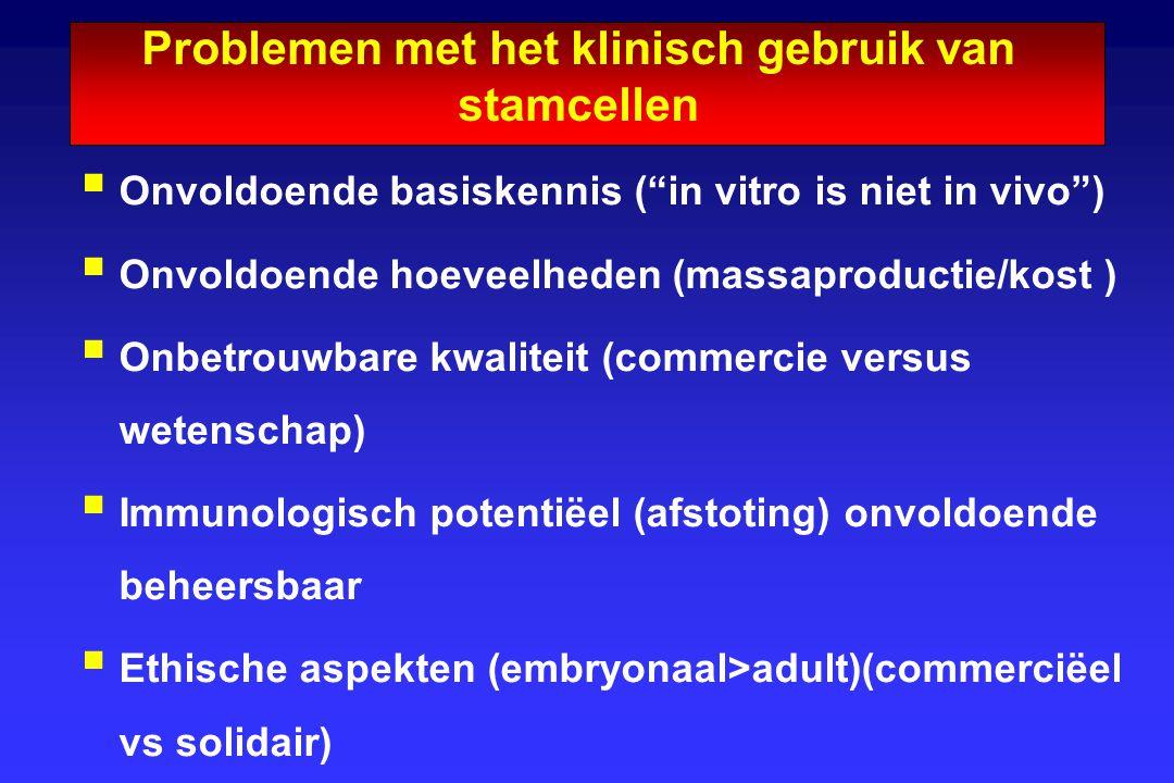 """Problemen met het klinisch gebruik van stamcellen  Onvoldoende basiskennis (""""in vitro is niet in vivo"""")  Onvoldoende hoeveelheden (massaproductie/ko"""