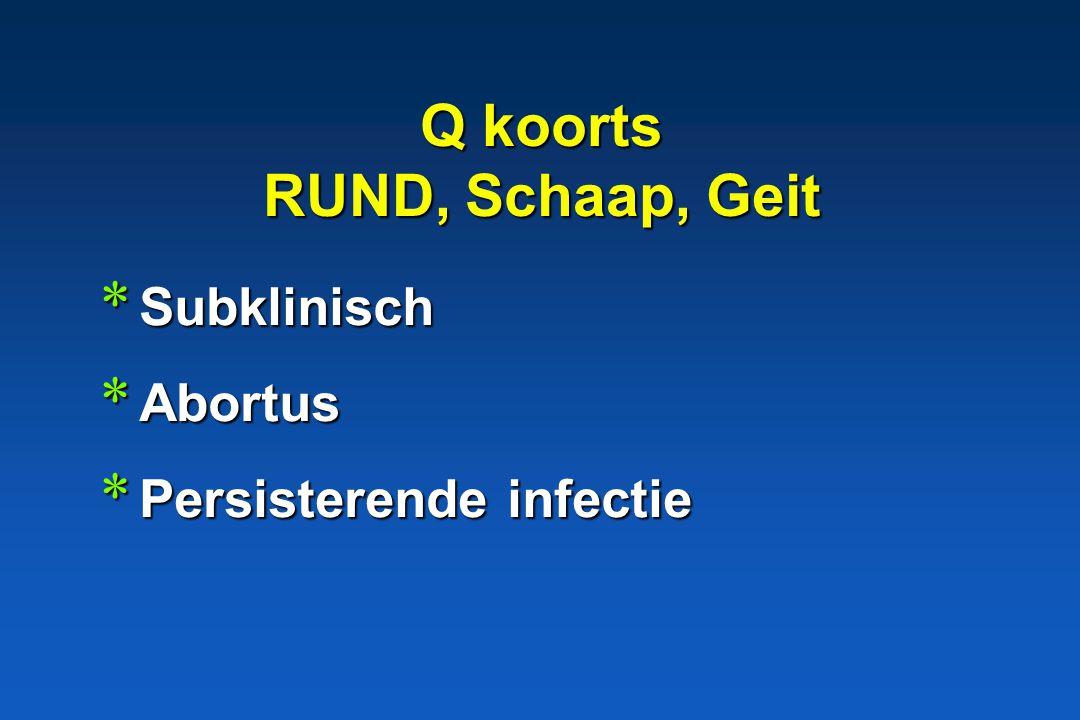 1.3.2.Coxiella burnetii * Q koorts