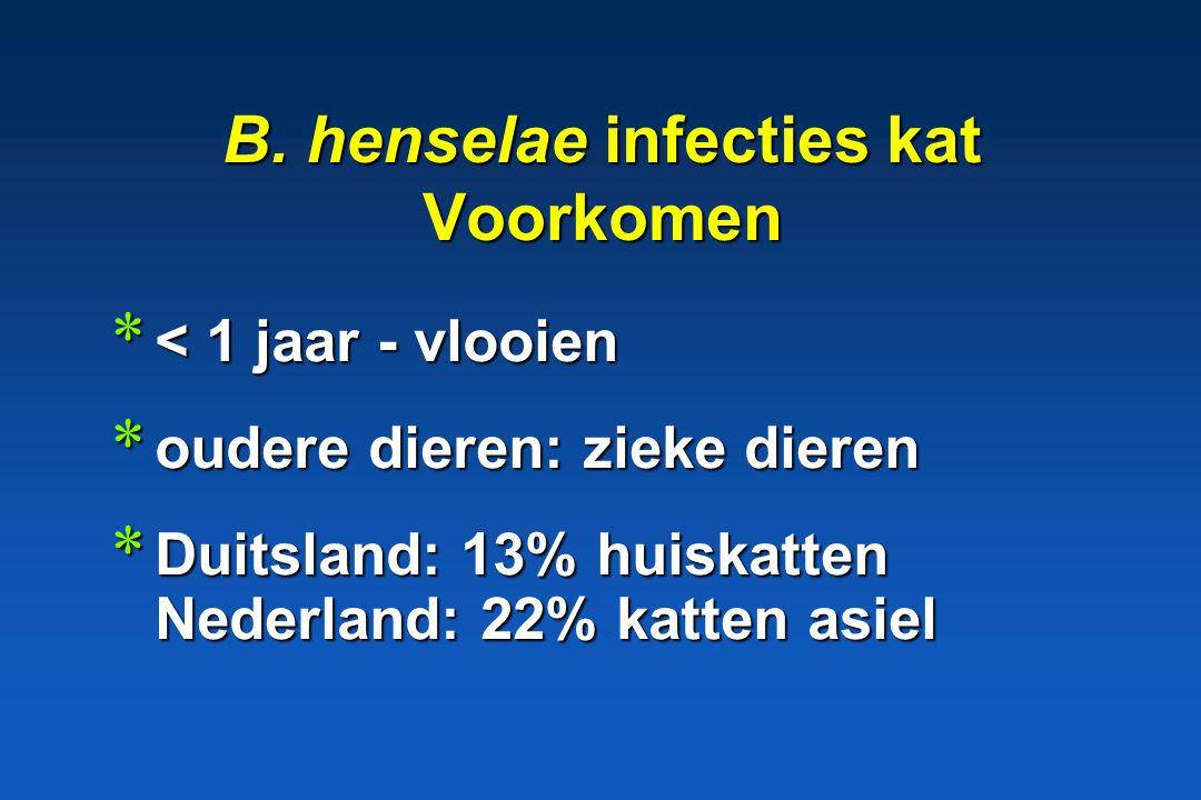 Genus Bartonella B. henselae * Gram negatief * Aëroob * Cultuur 1-5 weken