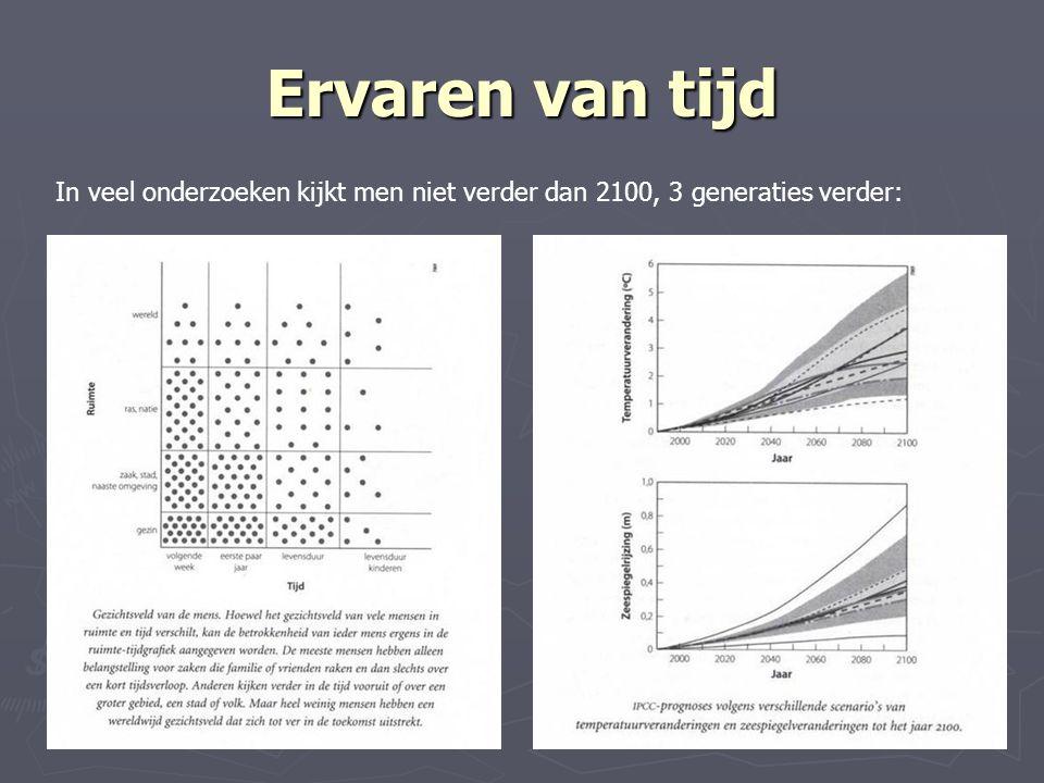 In veel onderzoeken kijkt men niet verder dan 2100, 3 generaties verder: Ervaren van tijd