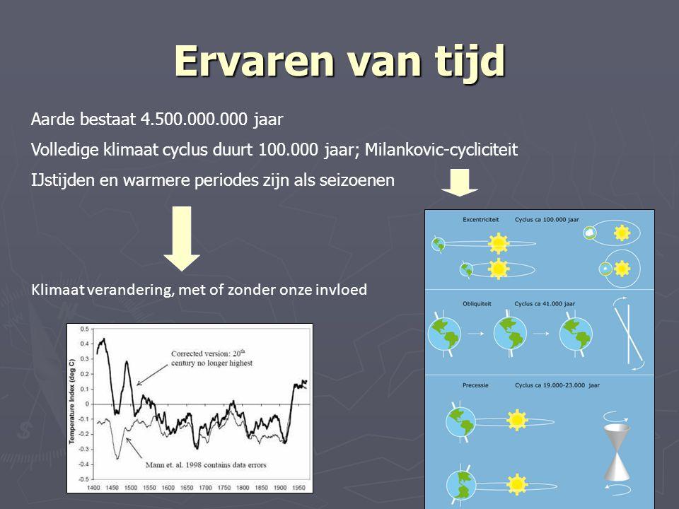Aarde bestaat 4.500.000.000 jaar Volledige klimaat cyclus duurt 100.000 jaar; Milankovic-cycliciteit IJstijden en warmere periodes zijn als seizoenen