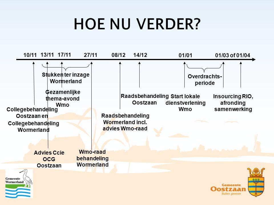 HOE NU VERDER. Raadsbehandeling Oostzaan Raadsbehandeling Wormerland incl.