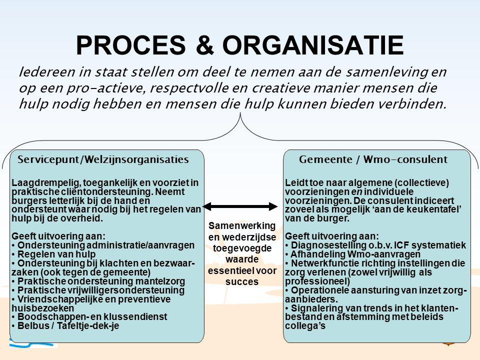 PROCES & ORGANISATIE Servicepunt/Welzijnsorganisaties Laagdrempelig, toegankelijk en voorziet in praktische cliëntondersteuning.