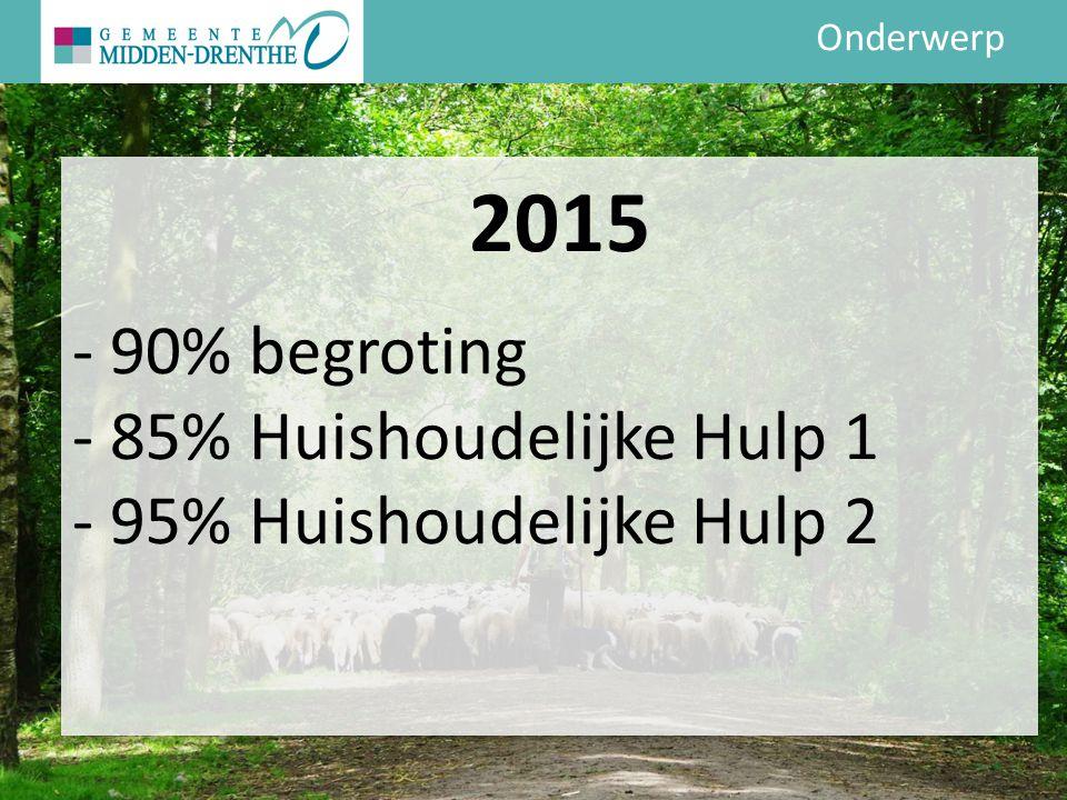 Onderwerp 2015 - 90% begroting - 85% Huishoudelijke Hulp 1 - 95% Huishoudelijke Hulp 2