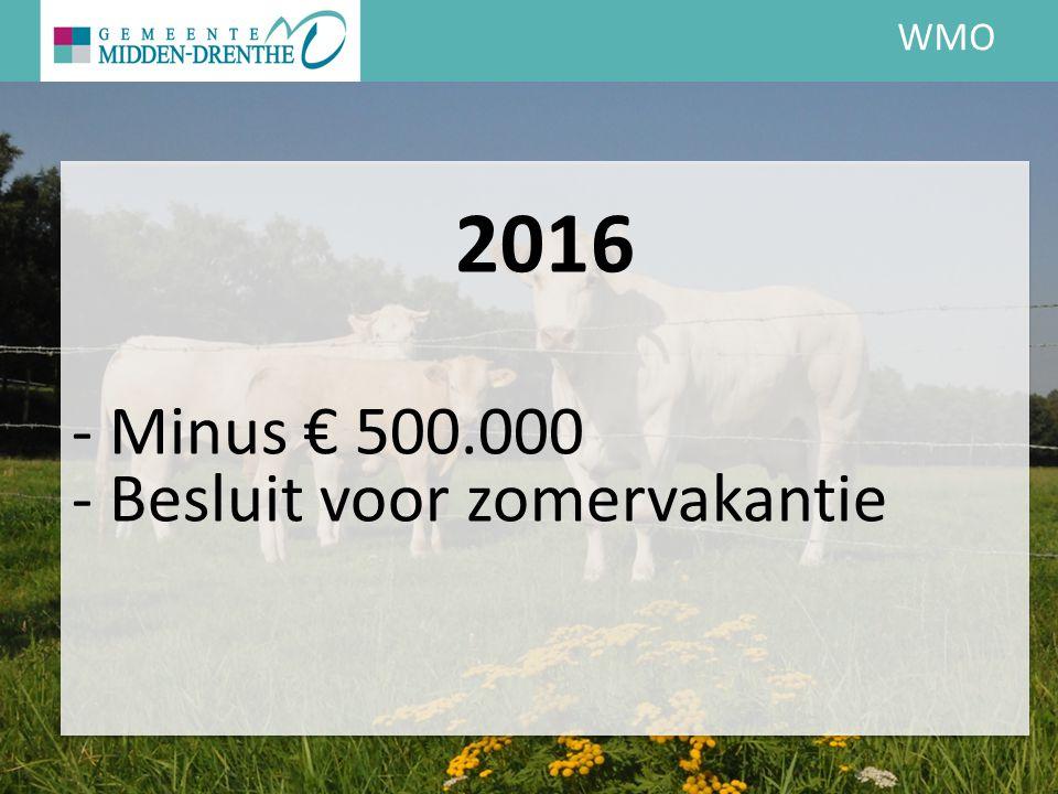 WMO 2016 - Minus € 500.000 - Besluit voor zomervakantie