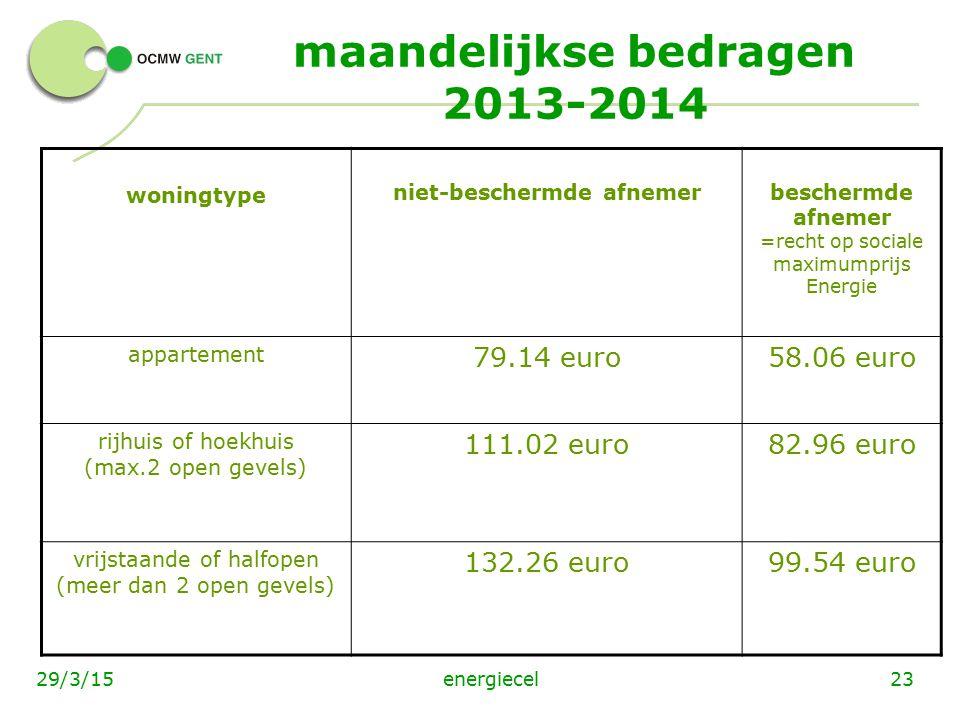 energiecel2329/3/15 maandelijkse bedragen 2013-2014 woningtype niet-beschermde afnemerbeschermde afnemer =recht op sociale maximumprijs Energie appart
