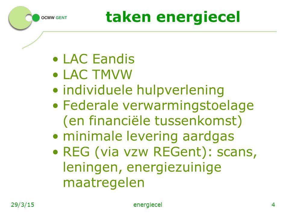 energiecel429/3/15 taken energiecel LAC Eandis LAC TMVW individuele hulpverlening Federale verwarmingstoelage (en financiële tussenkomst) minimale lev