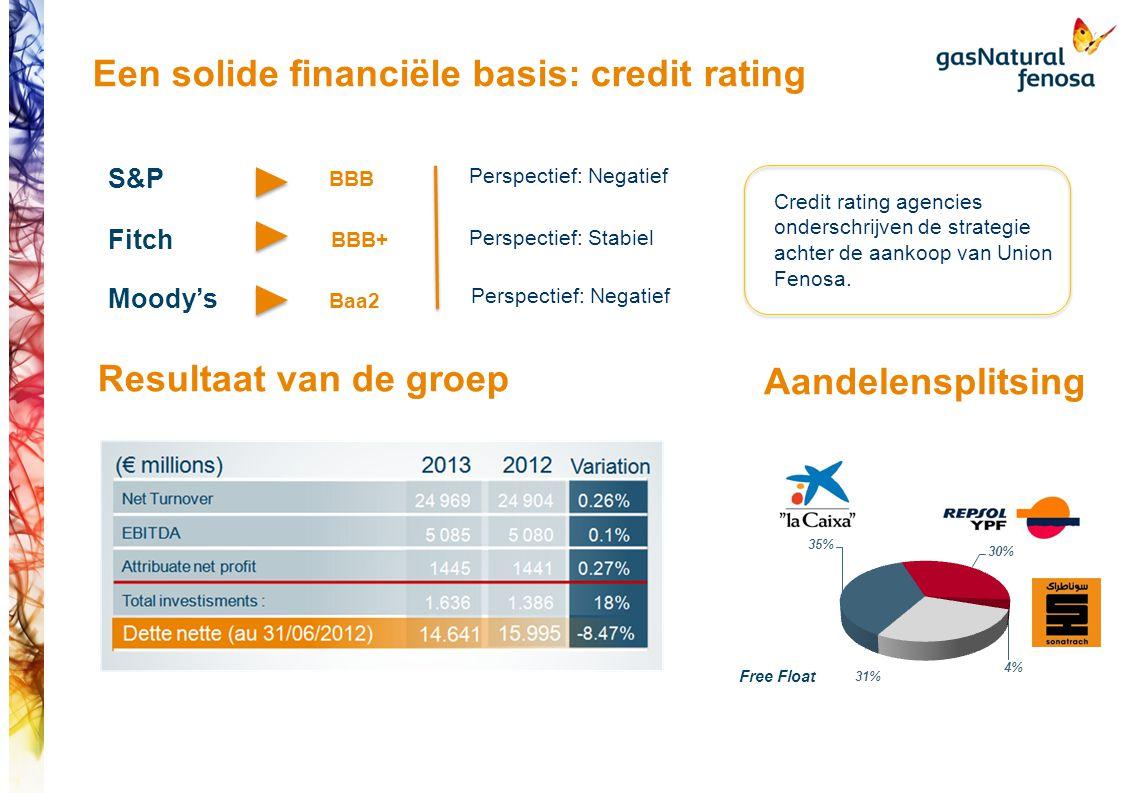 Een solide financiële basis: credit rating S&P BBB Perspectief: Negatief Fitch BBB+ Perspectief: Stabiel Moody's Baa2 Perspectief: Negatief Credit rating agencies onderschrijven de strategie achter de aankoop van Union Fenosa.
