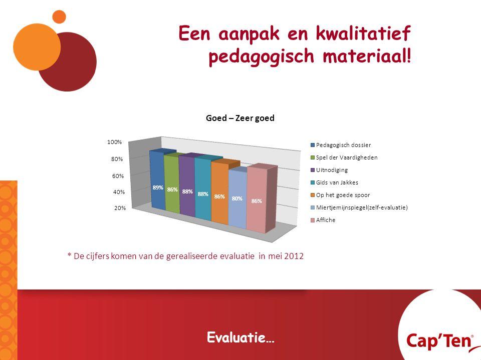 Een aanpak en kwalitatief pedagogisch materiaal.