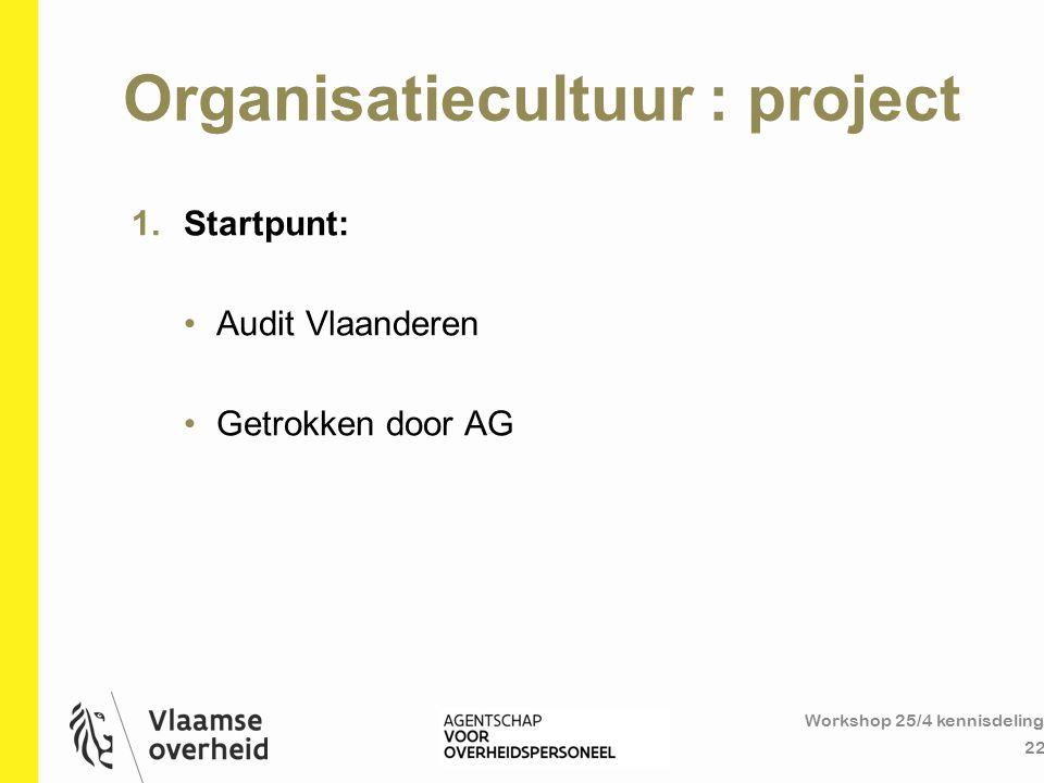Organisatiecultuur : project Workshop 25/4 kennisdeling 22 1.Startpunt: Audit Vlaanderen Getrokken door AG