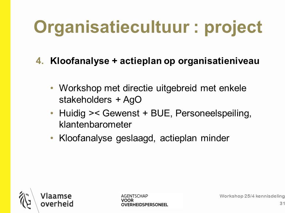 Organisatiecultuur : project Workshop 25/4 kennisdeling 31 4.Kloofanalyse + actieplan op organisatieniveau Workshop met directie uitgebreid met enkele