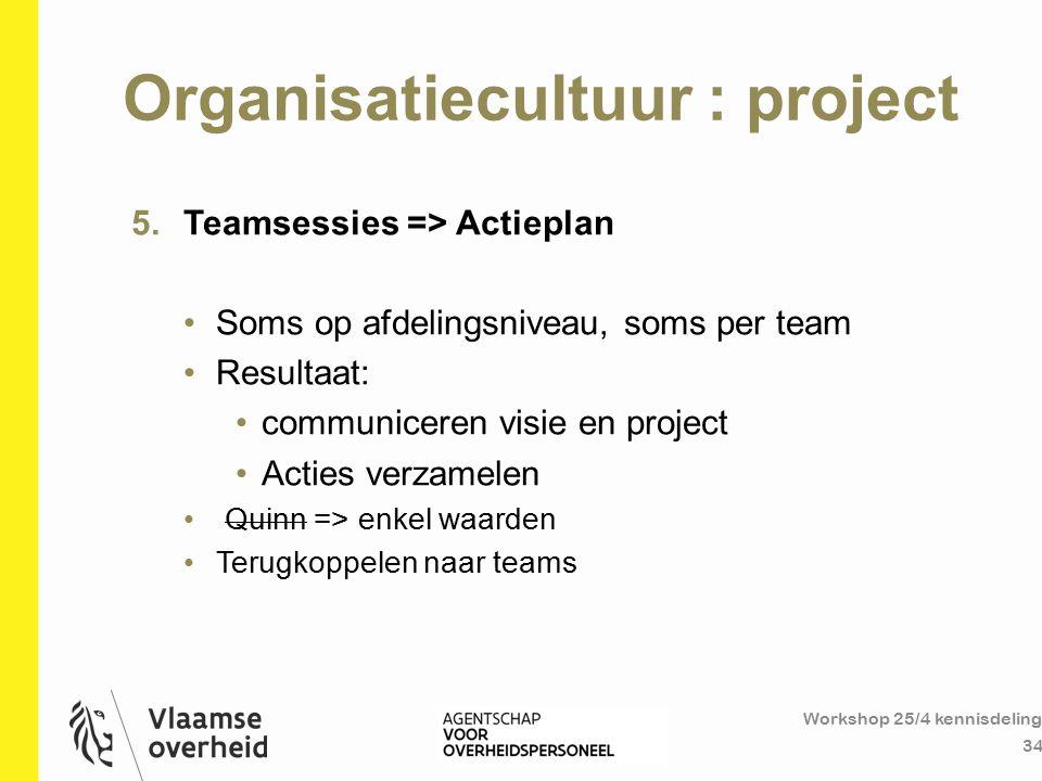 Organisatiecultuur : project Workshop 25/4 kennisdeling 34 5.Teamsessies => Actieplan Soms op afdelingsniveau, soms per team Resultaat: communiceren v