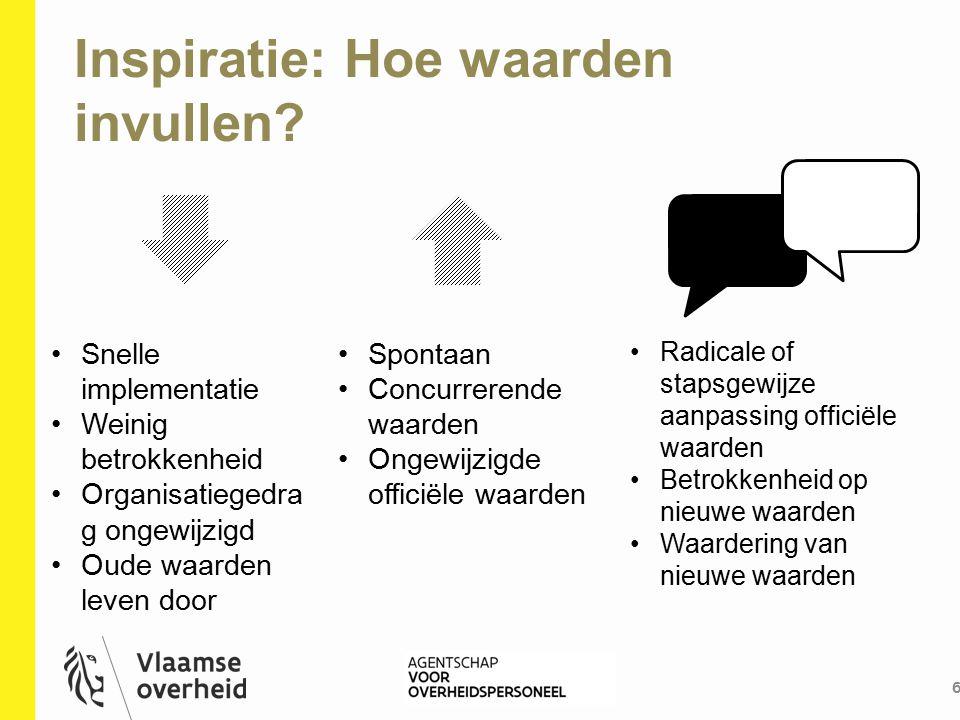 Inspiratie: Hoe waarden invullen? 6 Snelle implementatie Weinig betrokkenheid Organisatiegedra g ongewijzigd Oude waarden leven door Spontaan Concurre